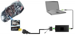 kess-v2-obd2-manager-tuning-kit-connection-1